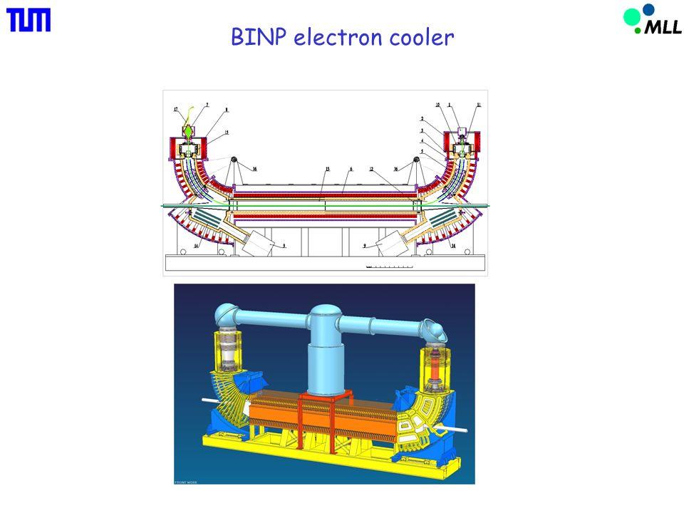 BINP electron cooler