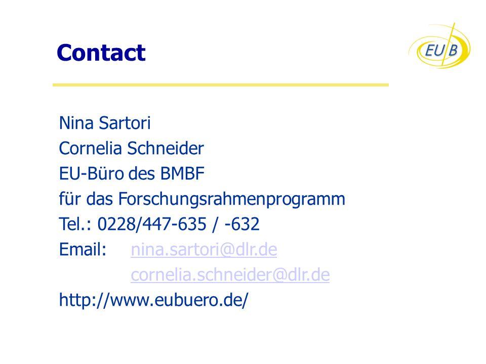 Contact Nina Sartori Cornelia Schneider EU-Büro des BMBF für das Forschungsrahmenprogramm Tel.: 0228/447-635 / -632 Email: nina.sartori@dlr.denina.sartori@dlr.de cornelia.schneider@dlr.de http://www.eubuero.de/