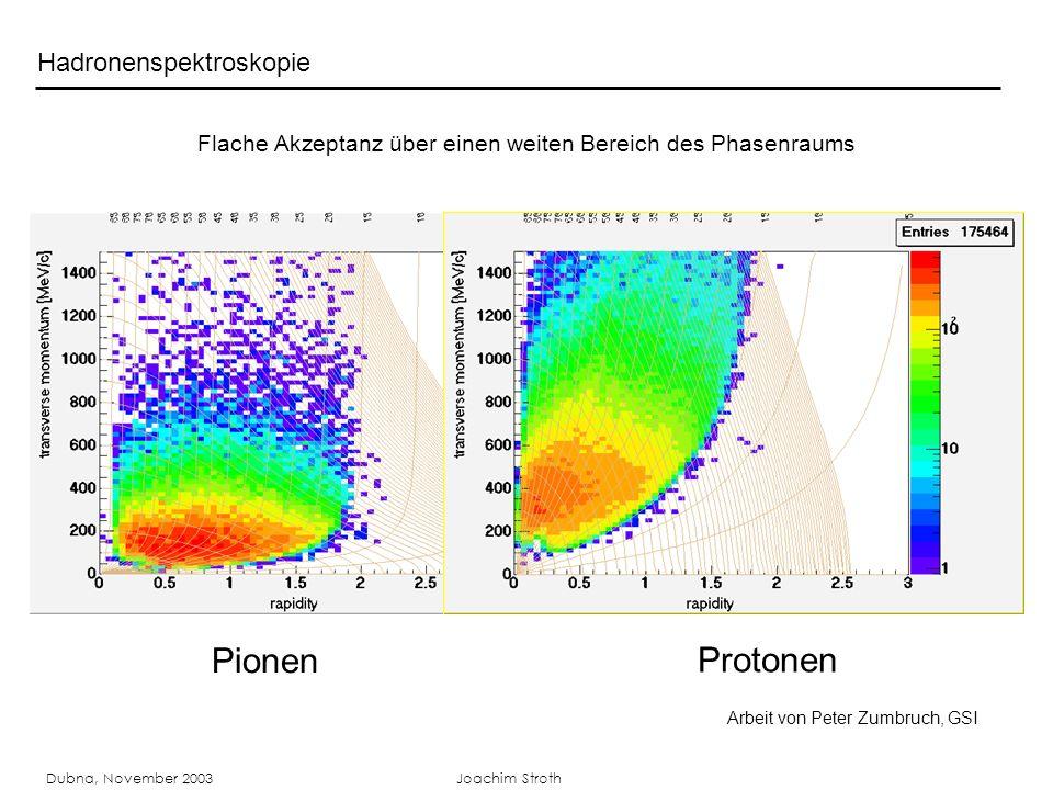 Dubna, November 2003Joachim Stroth Hadronenspektroskopie Arbeit von Peter Zumbruch, GSI Flache Akzeptanz über einen weiten Bereich des Phasenraums Pionen Protonen