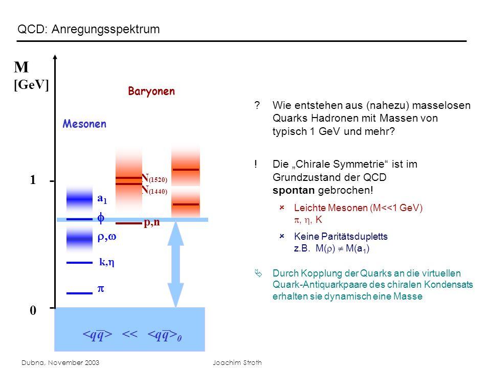 Dubna, November 2003Joachim Stroth QCD: Anregungsspektrum ?Wie entstehen aus (nahezu) masselosen Quarks Hadronen mit Massen von typisch 1 GeV und mehr