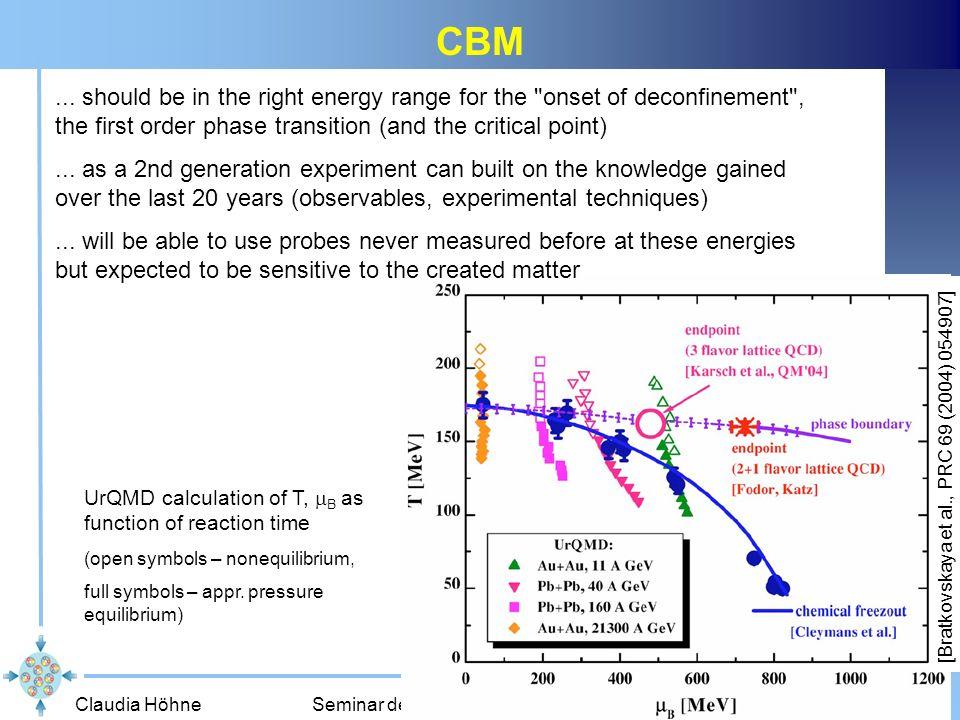Claudia Höhne Seminar des Instituts für Kernphysik, Mainz, 29.10.200722 CBM [Bratkovskaya et al., PRC 69 (2004) 054907] UrQMD calculation of T, B as f