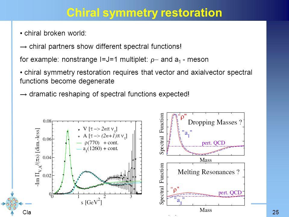 Claudia Höhne Seminar des Instituts für Kernphysik, Mainz, 29.10.200725 Chiral symmetry restoration chiral broken world: chiral partners show differen
