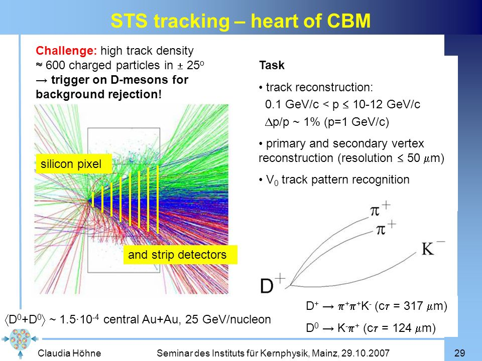 Claudia Höhne Seminar des Instituts für Kernphysik, Mainz, 29.10.200729 STS tracking – heart of CBM Challenge: high track density 600 charged particle