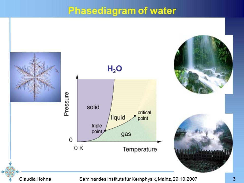 Claudia Höhne Seminar des Instituts für Kernphysik, Mainz, 29.10.20073 Phasediagram of water H2OH2O