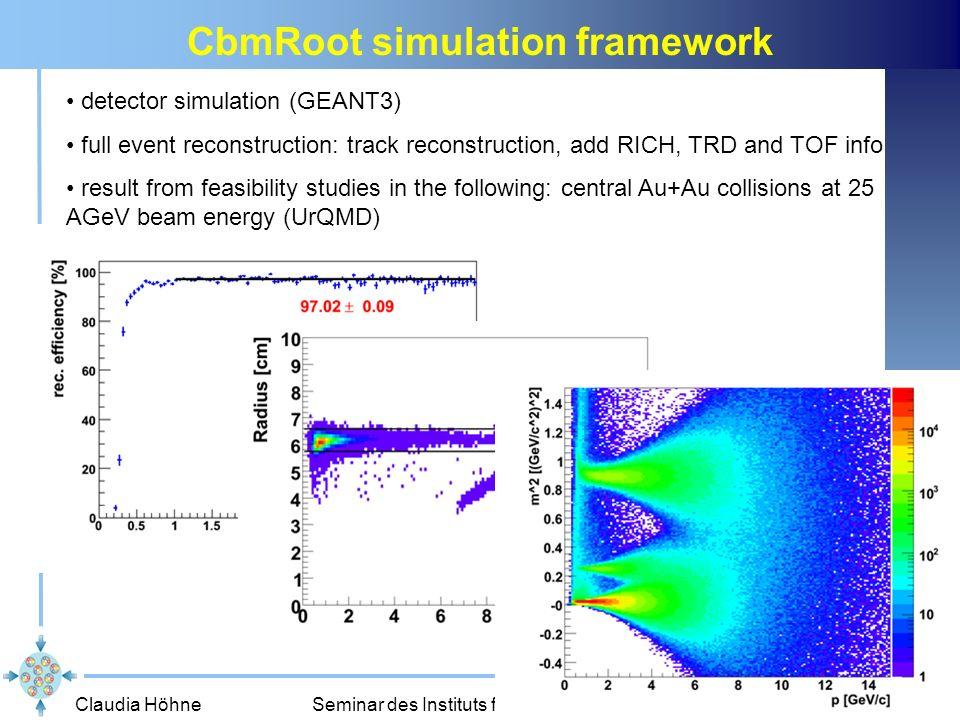 Claudia Höhne Seminar des Instituts für Kernphysik, Mainz, 29.10.200735 CbmRoot simulation framework detector simulation (GEANT3) full event reconstru