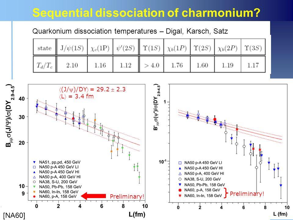 Claudia Höhne Seminar des Instituts für Kernphysik, Mainz, 29.10.200745 Sequential dissociation of charmonium? Quarkonium dissociation temperatures –