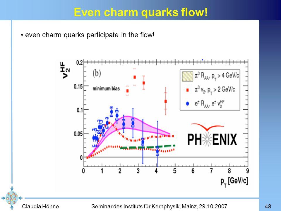 Claudia Höhne Seminar des Instituts für Kernphysik, Mainz, 29.10.200748 Even charm quarks flow! even charm quarks participate in the flow!