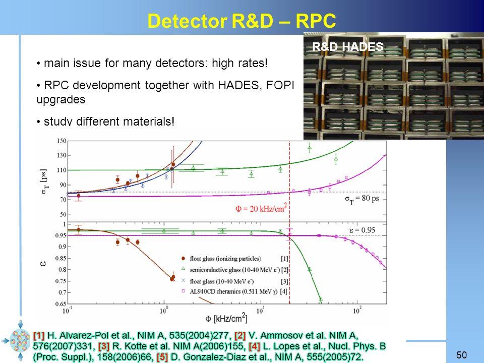 Claudia Höhne Seminar des Instituts für Kernphysik, Mainz, 29.10.200750 Detector R&D – RPC main issue for many detectors: high rates! RPC development