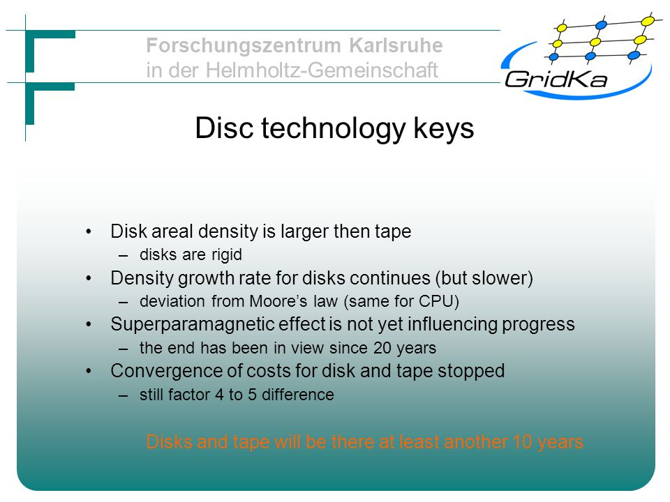 Forschungszentrum Karlsruhe in der Helmholtz-Gemeinschaft Disc technology keys Disk areal density is larger then tape –disks are rigid Density growth rate for disks continues (but slower) –deviation from Moores law (same for CPU) Superparamagnetic effect is not yet influencing progress –the end has been in view since 20 years Convergence of costs for disk and tape stopped –still factor 4 to 5 difference Disks and tape will be there at least another 10 years
