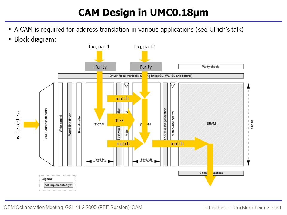 P. Fischer, TI, Uni Mannheim, Seite 1CBM Collaboration Meeting, GSI, 11.2.2005 (FEE Session): CAM CAM Design in UMC0.18µm A CAM is required for addres