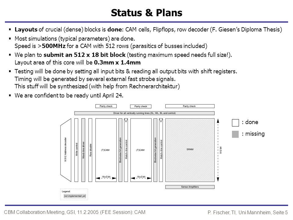 P. Fischer, TI, Uni Mannheim, Seite 5CBM Collaboration Meeting, GSI, 11.2.2005 (FEE Session): CAM Status & Plans Layouts of crucial (dense) blocks is