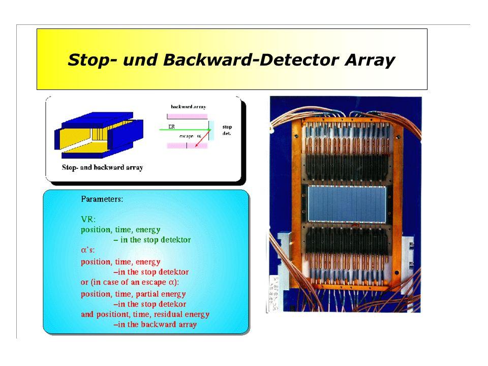 Stop- und Backward-Detector Array
