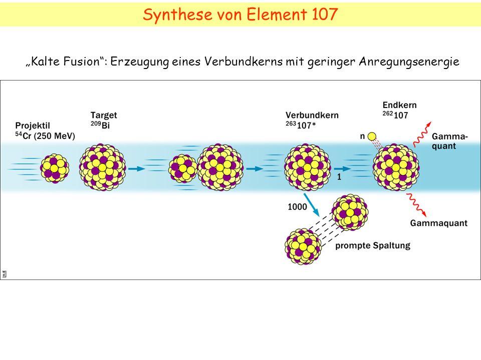 Synthese von Element 107 Kalte Fusion: Erzeugung eines Verbundkerns mit geringer Anregungsenergie