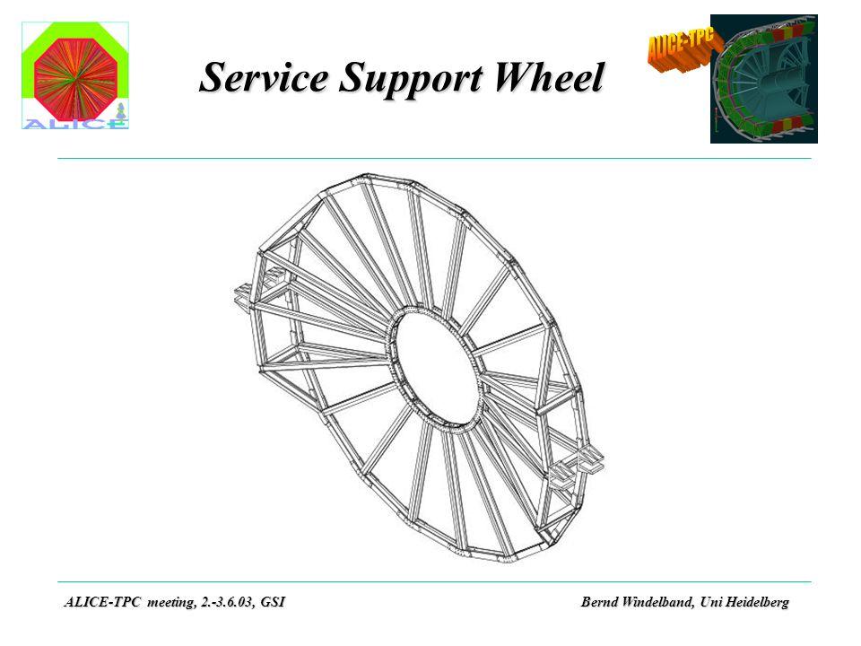 Service Support Wheel ALICE-TPC meeting, 2.-3.6.03, GSIBernd Windelband, Uni Heidelberg