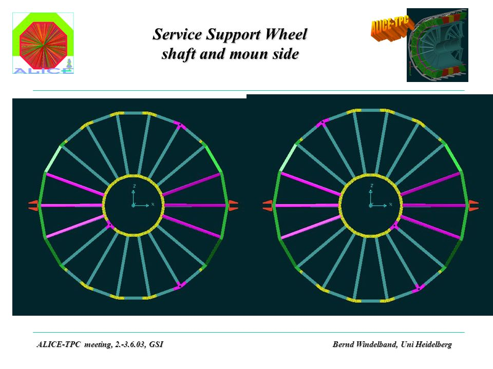 Service Support Wheel shaft and moun side ALICE-TPC meeting, 2.-3.6.03, GSIBernd Windelband, Uni Heidelberg