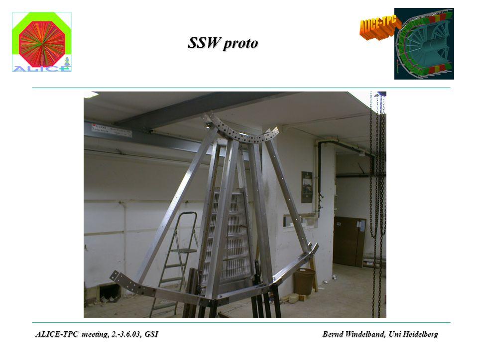SSW proto