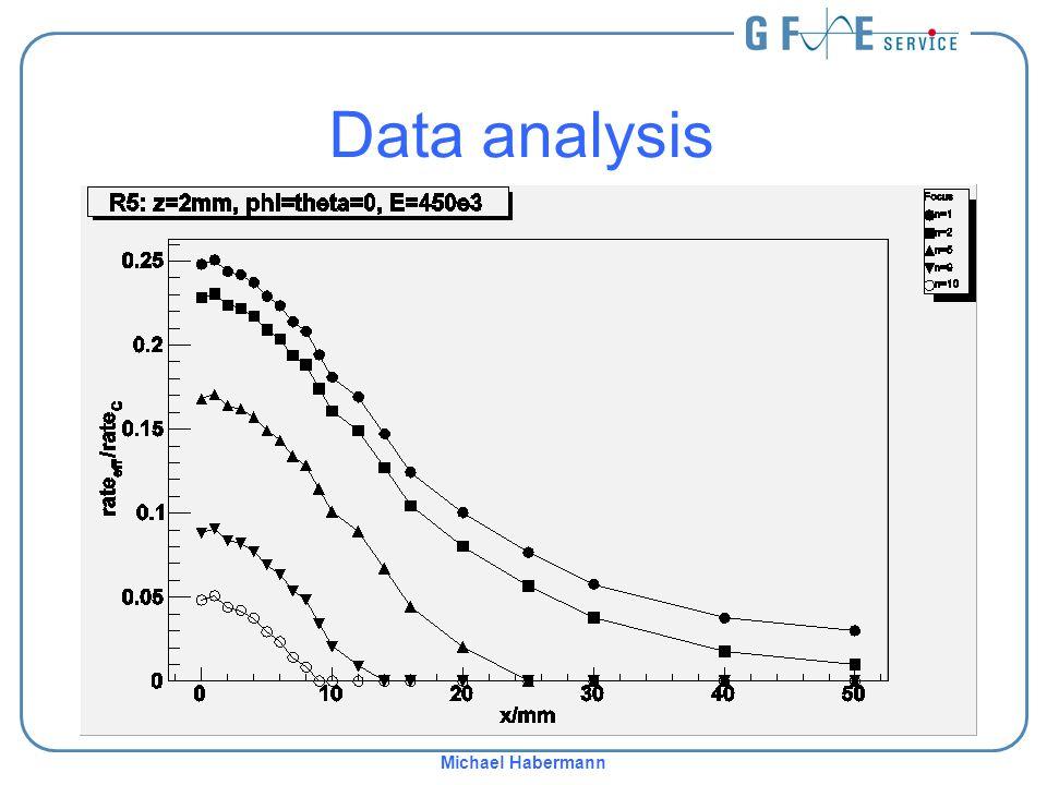 Michael Habermann Data analysis