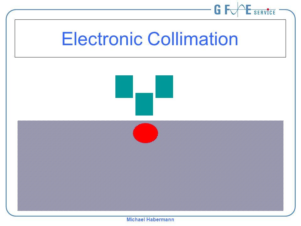 Michael Habermann Electronic Collimation