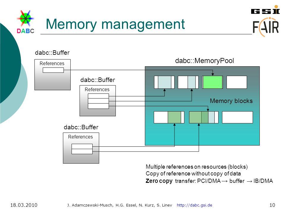 DABCDABC J. Adamczewski-Musch, H.G. Essel, N. Kurz, S. Linev http://dabc.gsi.de 18.03.2010 10 dabc::Buffer References Memory management dabc::Buffer R