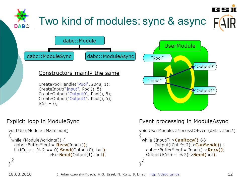DABCDABC J. Adamczewski-Musch, H.G. Essel, N. Kurz, S. Linev http://dabc.gsi.de 18.03.2010 12 Two kind of modules: sync & async CreatePoolHandle(