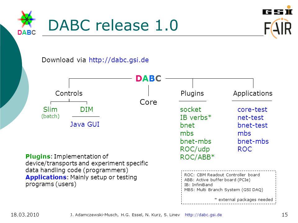 DABCDABC J. Adamczewski-Musch, H.G. Essel, N. Kurz, S. Linev http://dabc.gsi.de 18.03.2010 15 DABC release 1.0 Controls core-test net-test bnet-test m
