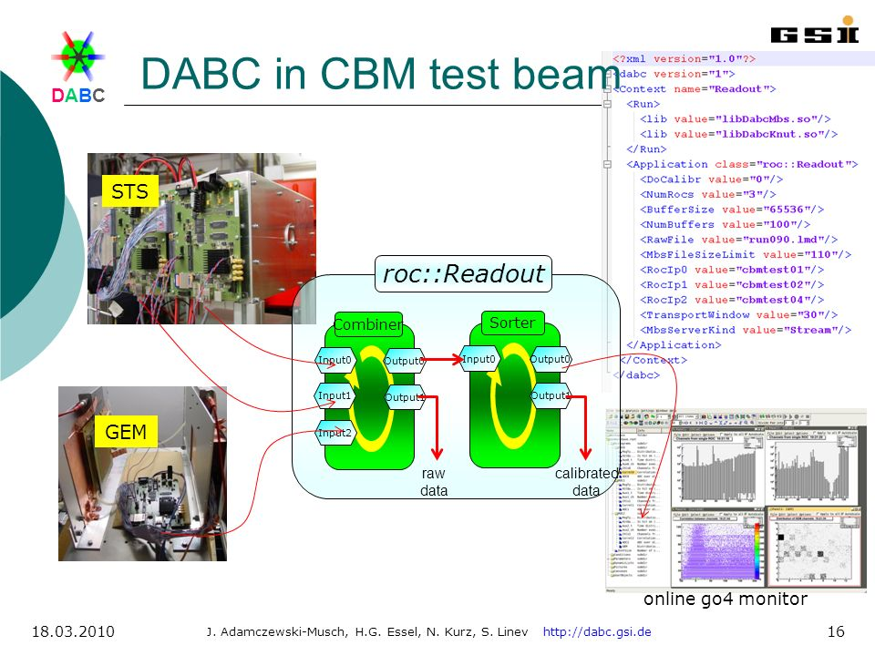 DABCDABC J. Adamczewski-Musch, H.G. Essel, N. Kurz, S. Linev http://dabc.gsi.de 18.03.2010 16 DABC in CBM test beam Combiner Sorter raw data calibrate