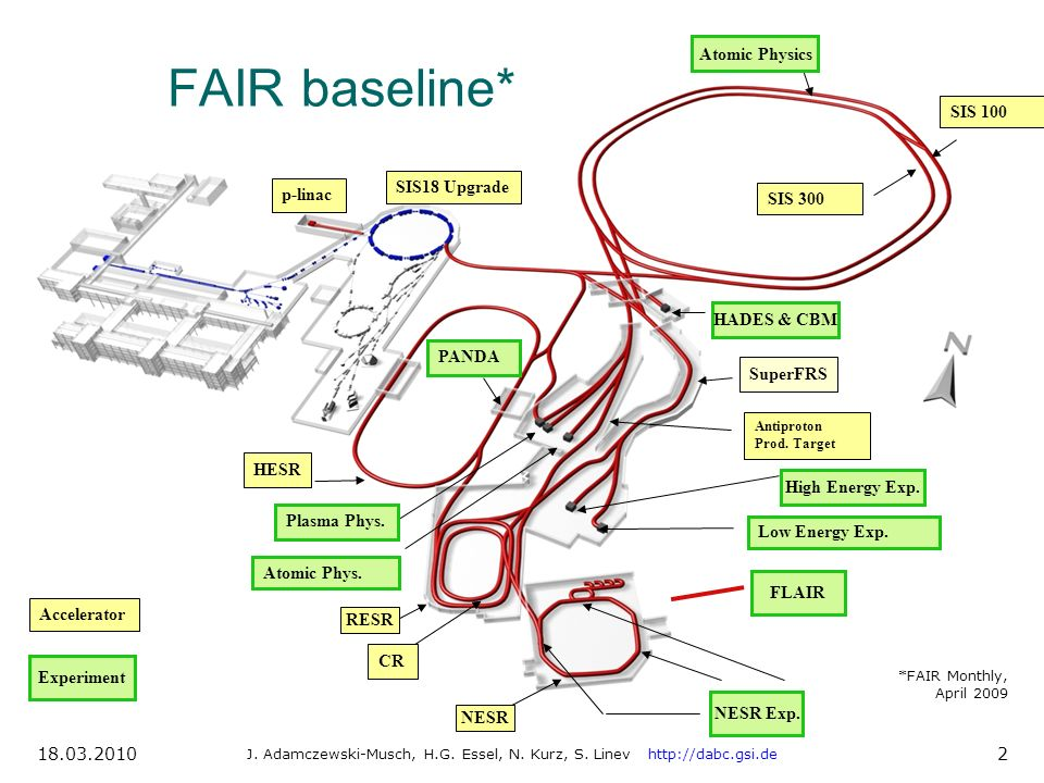 DABCDABC J. Adamczewski-Musch, H.G. Essel, N. Kurz, S. Linev http://dabc.gsi.de 18.03.2010 2 FAIR accelerators p-bar target p-linac Super- FRS SIS100