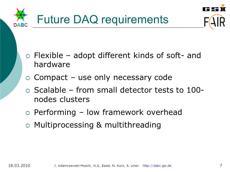 DABCDABC J. Adamczewski-Musch, H.G. Essel, N. Kurz, S. Linev http://dabc.gsi.de 18.03.2010 7 Future DAQ requirements Flexible – adopt different kinds