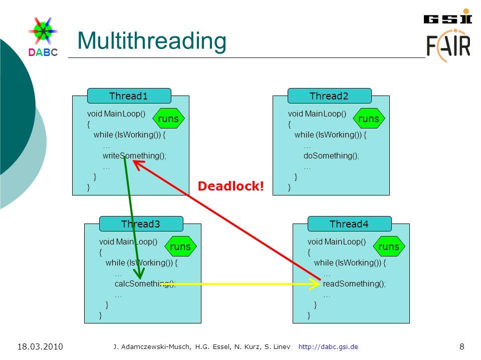 DABCDABC J. Adamczewski-Musch, H.G. Essel, N. Kurz, S. Linev http://dabc.gsi.de 18.03.2010 8 Multithreading Thread1 void MainLoop() { while (IsWorking
