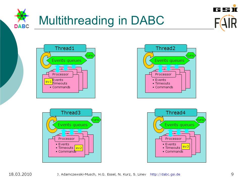 DABCDABC J. Adamczewski-Musch, H.G. Essel, N. Kurz, S. Linev http://dabc.gsi.de 18.03.2010 9 Multithreading in DABC Thread1Thread2Thread3Thread4 Proce