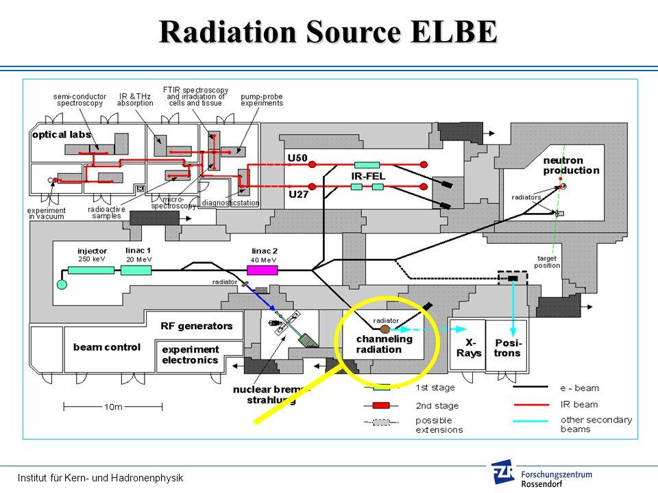 Institut für Kern- und Hadronenphysik Radiation Source ELBE