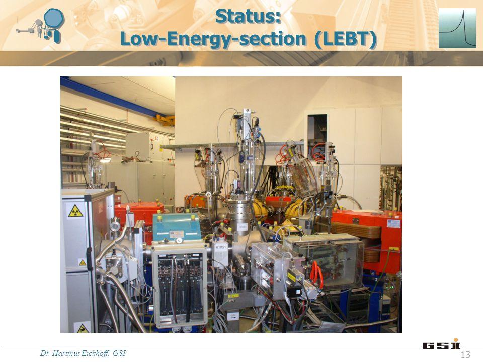 Dr. Hartmut Eickhoff, GSI 13 Status: Low-Energy-section (LEBT)