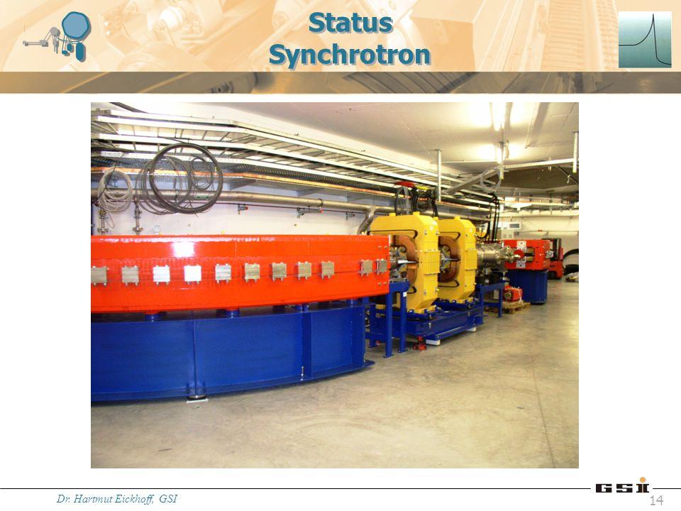 Dr. Hartmut Eickhoff, GSI 14 Status Synchrotron