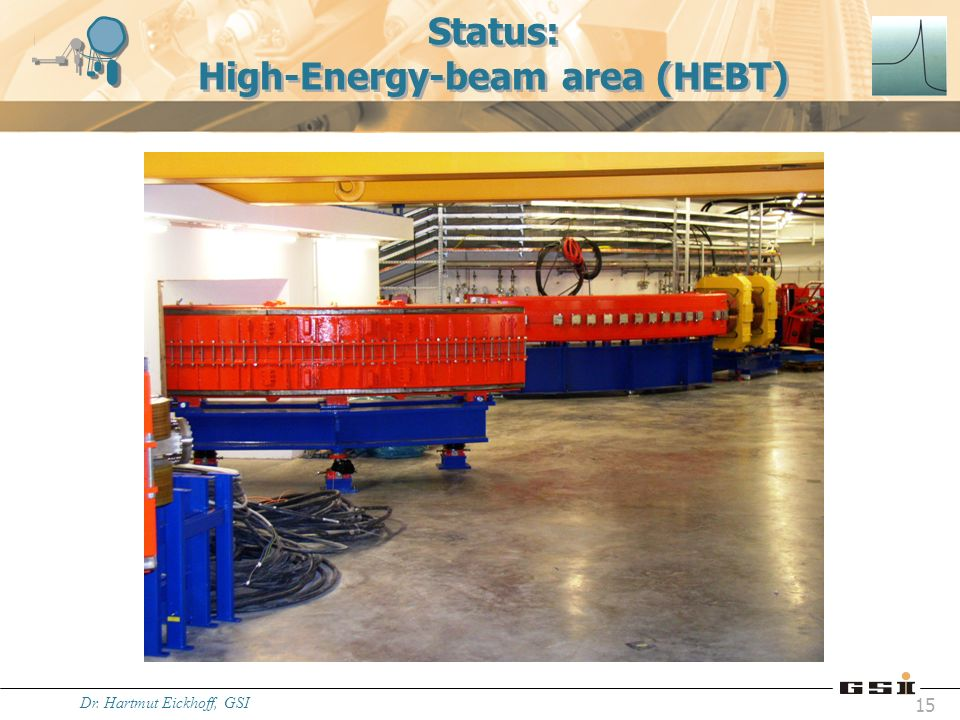 Dr. Hartmut Eickhoff, GSI 15 Status: High-Energy-beam area (HEBT)