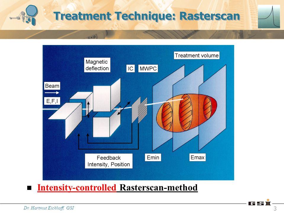 Dr. Hartmut Eickhoff, GSI 3 Treatment Technique: Rasterscan n Intensity-controlled Rasterscan-method