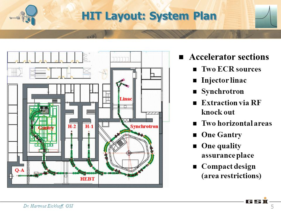Dr. Hartmut Eickhoff, GSI 5 HIT Layout: System Plan n Accelerator sections n Two ECR sources n Injector linac n Synchrotron n Extraction via RF knock