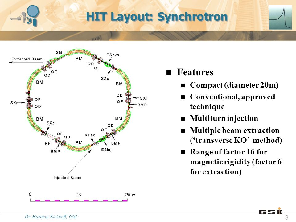Dr. Hartmut Eickhoff, GSI 8 HIT Layout: Synchrotron n Features n Compact (diameter 20m) n Conventional, approved technique n Multiturn injection n Mul