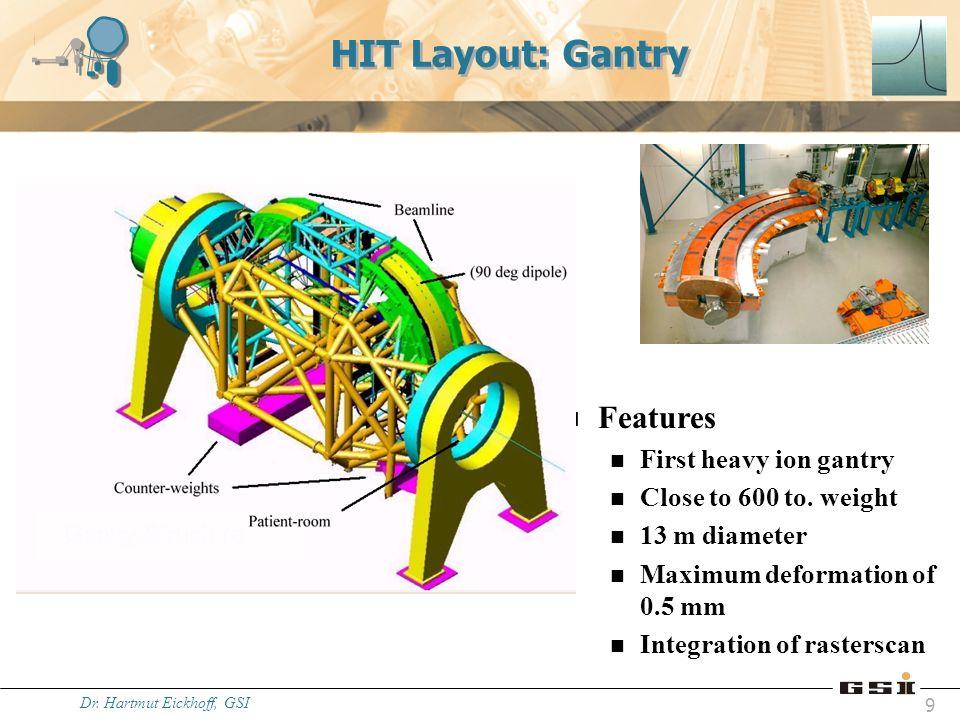 Dr. Hartmut Eickhoff, GSI 9 HIT Layout: Gantry n Features n First heavy ion gantry n Close to 600 to. weight n 13 m diameter n Maximum deformation of
