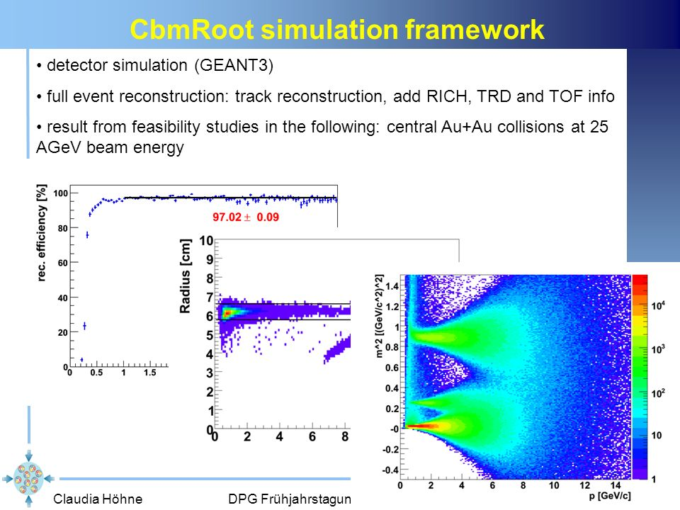 Claudia Höhne DPG Frühjahrstagung, Gießen, März 20076 CbmRoot simulation framework detector simulation (GEANT3) full event reconstruction: track reconstruction, add RICH, TRD and TOF info result from feasibility studies in the following: central Au+Au collisions at 25 AGeV beam energy
