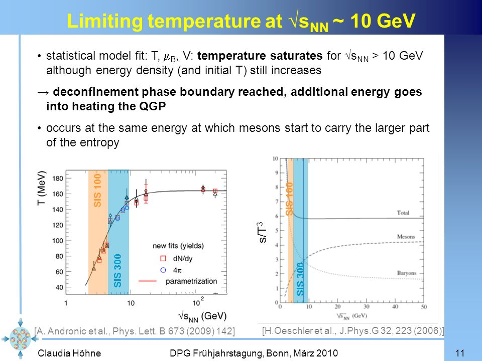Claudia Höhne DPG Frühjahrstagung, Bonn, März 201011 Limiting temperature at s NN ~ 10 GeV statistical model fit: T, B, V: temperature saturates for s
