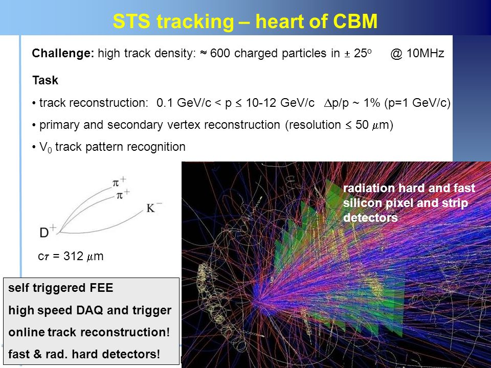 Claudia Höhne DPG Frühjahrstagung, Bonn, März 201028 STS tracking – heart of CBM Challenge: high track density: 600 charged particles in 25 o @ 10MHz