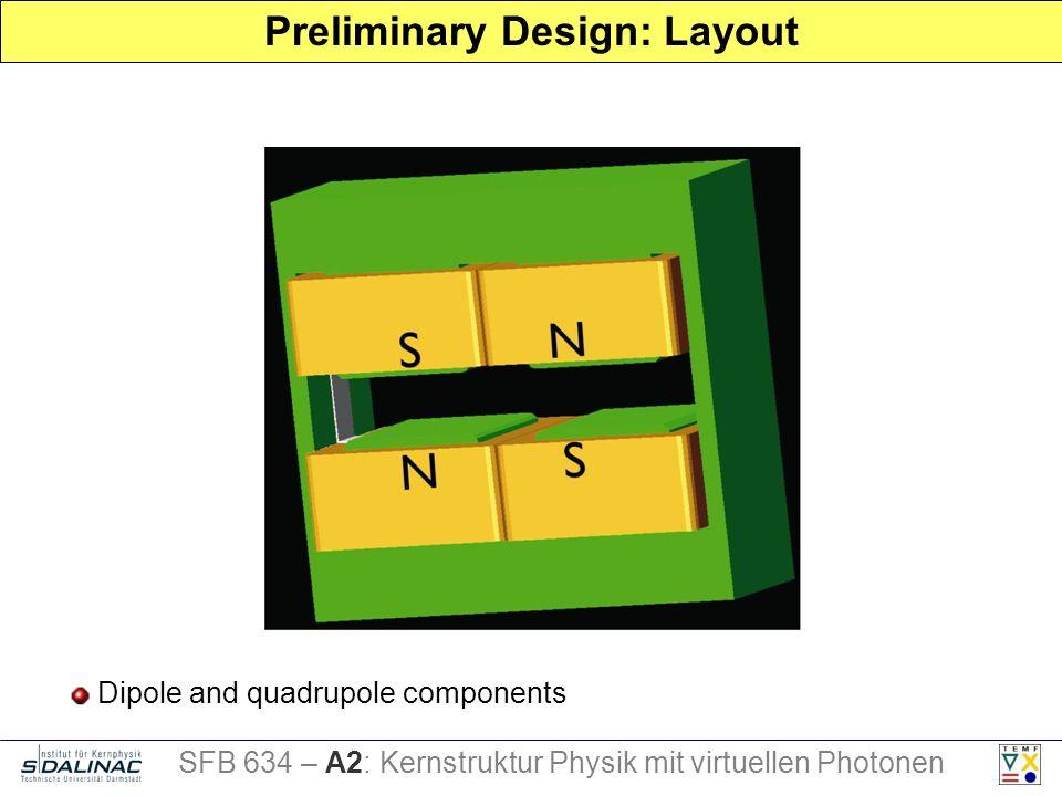 Preliminary Design: Layout Dipole and quadrupole components SFB 634 – A2: Kernstruktur Physik mit virtuellen Photonen