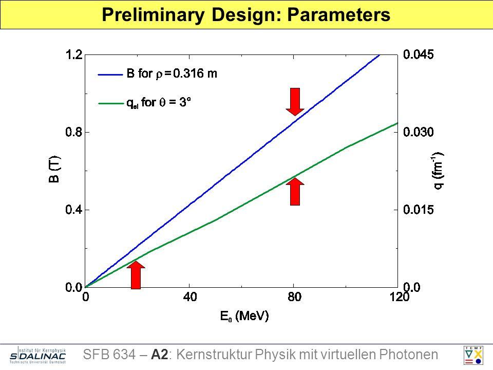 Preliminary Design: Parameters SFB 634 – A2: Kernstruktur Physik mit virtuellen Photonen