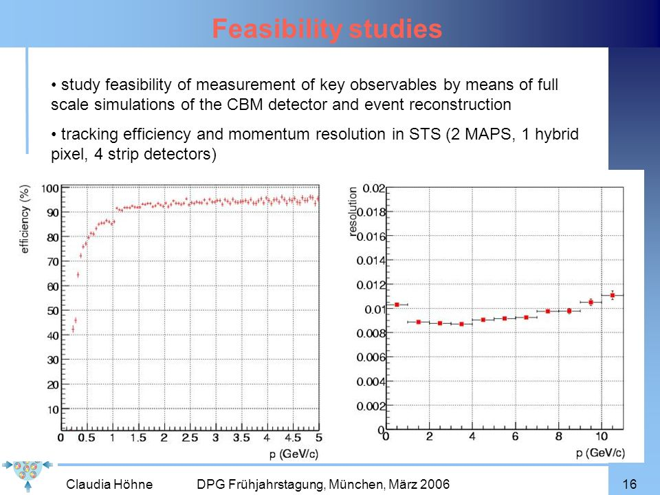 Claudia Höhne DPG Frühjahrstagung, München, März 200616 Feasibility studies study feasibility of measurement of key observables by means of full scale