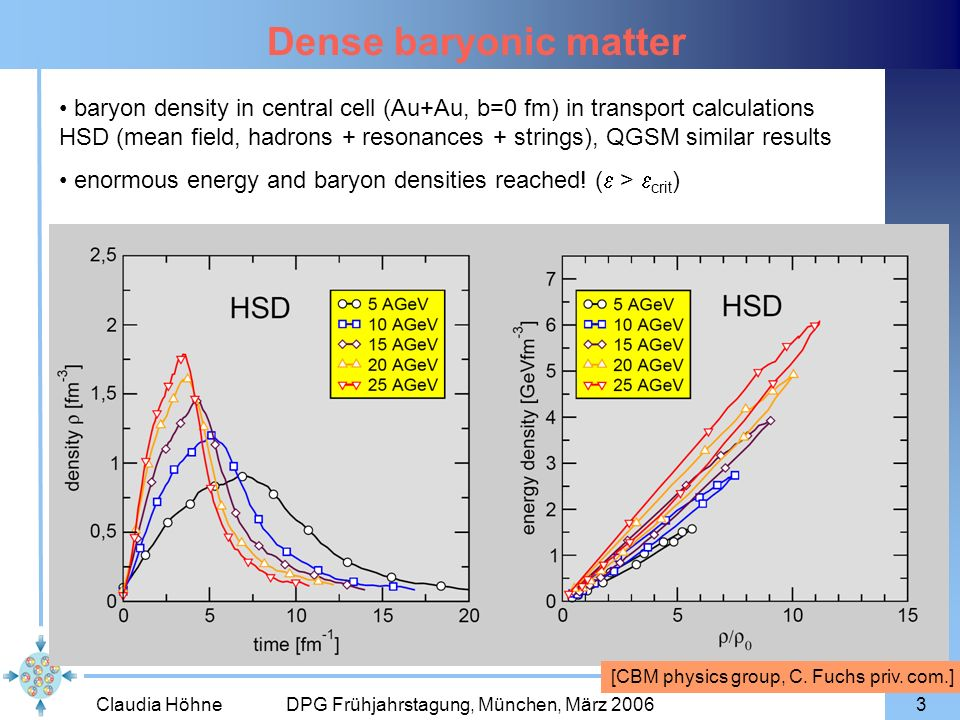 Claudia Höhne DPG Frühjahrstagung, München, März 20063 Dense baryonic matter baryon density in central cell (Au+Au, b=0 fm) in transport calculations