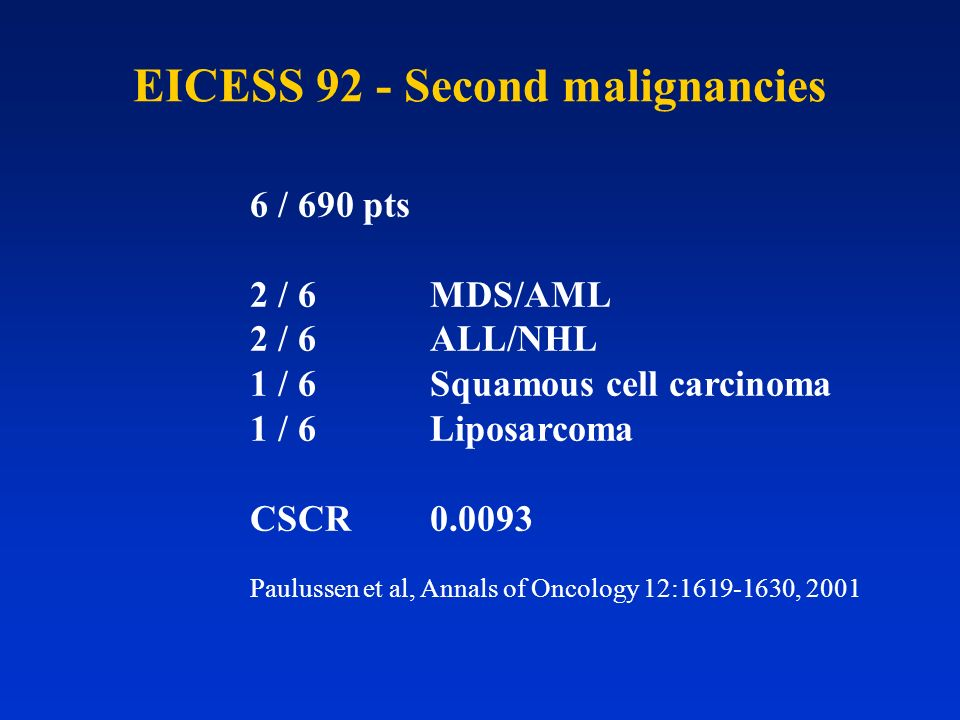 EICESS 92 - Second malignancies 6 / 690 pts 2 / 6 MDS/AML 2 / 6ALL/NHL 1 / 6Squamous cell carcinoma 1 / 6Liposarcoma CSCR0.0093 Paulussen et al, Annal