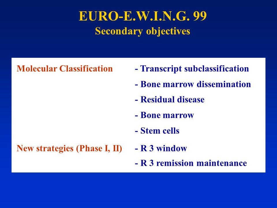 EURO-E.W.I.N.G. 99 Secondary objectives Molecular Classification- Transcript subclassification - Bone marrow dissemination - Residual disease - Bone m