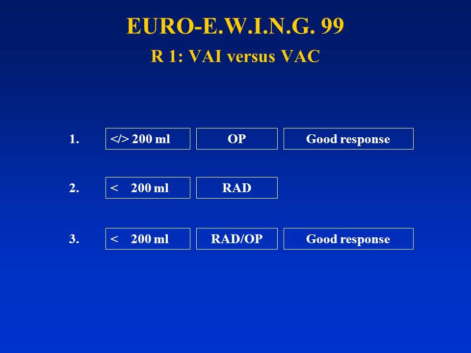 EURO-E.W.I.N.G. 99 R 1: VAI versus VAC 200 mlOPGood response 1. < 200 mlRAD 2. < 200 mlRAD/OPGood response 3.
