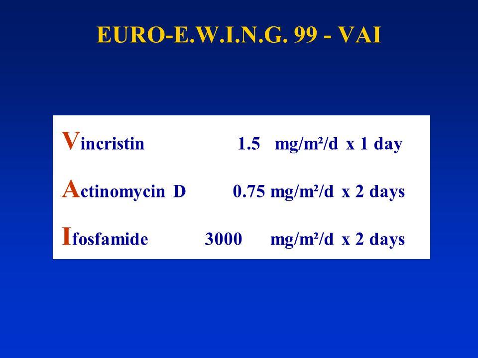 EURO-E.W.I.N.G. 99 - VAI V incristin 1.5 mg/m²/d x 1 day A ctinomycin D 0.75 mg/m²/d x 2 days I fosfamide3000 mg/m²/d x 2 days