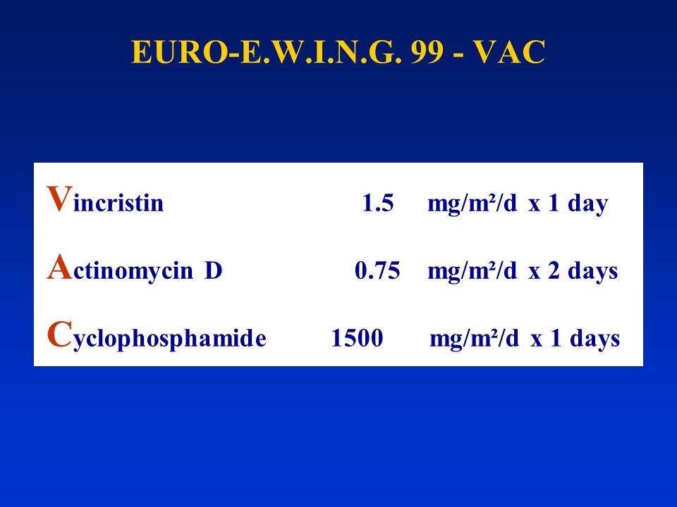 EURO-E.W.I.N.G. 99 - VAC V incristin 1.5 mg/m²/d x 1 day A ctinomycin D 0.75 mg/m²/d x 2 days C yclophosphamide 1500 mg/m²/d x 1 days